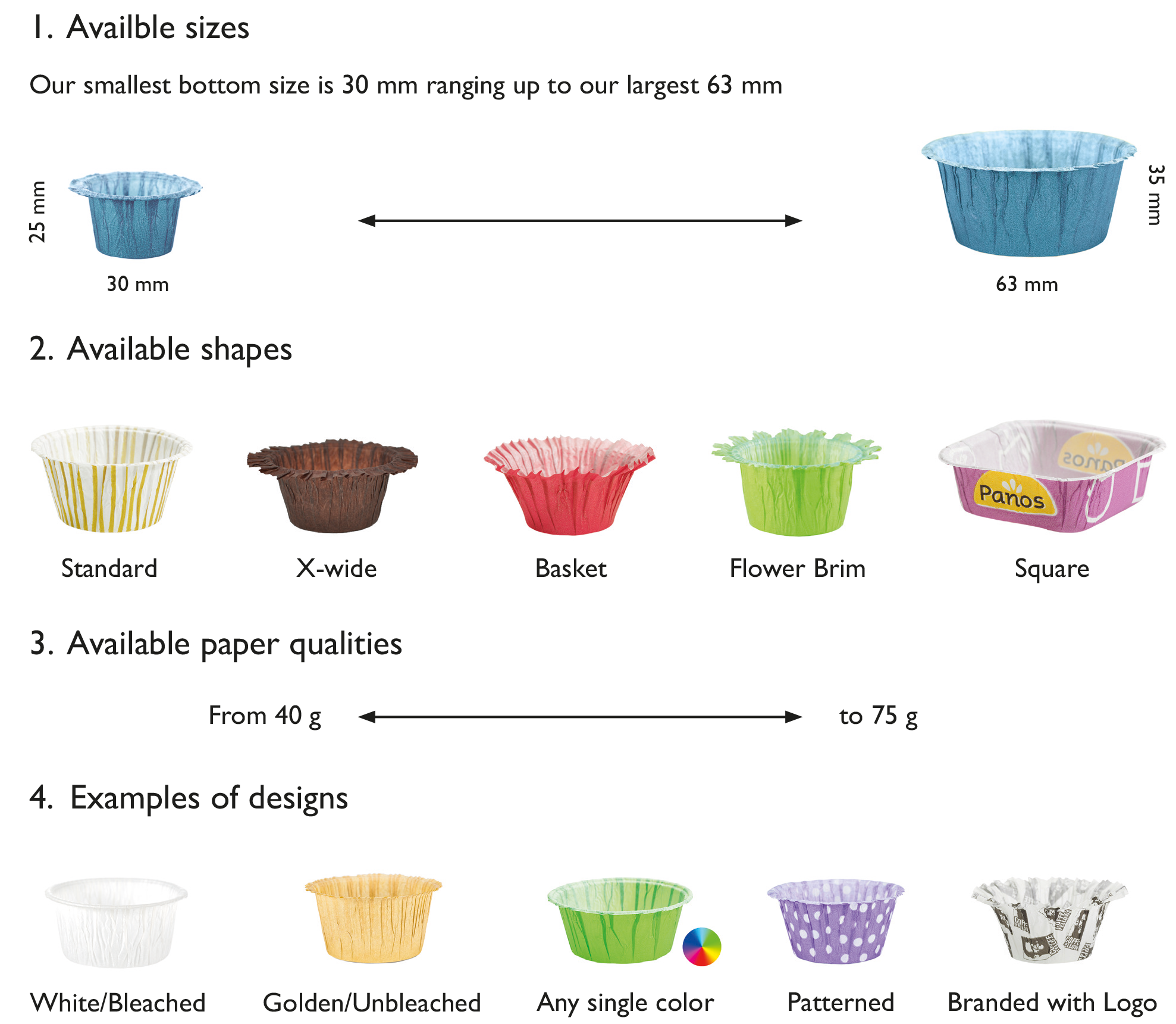 Muffin Cups Sizes